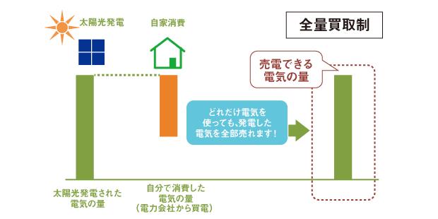 qa-housing_img02
