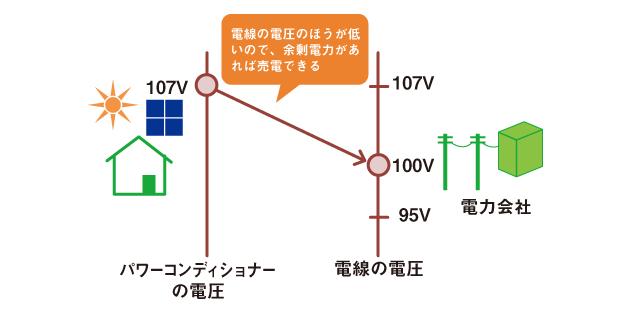 qa-housing_img05