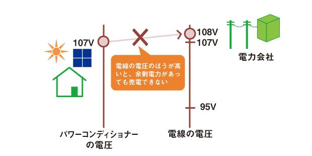 qa-housing_img06